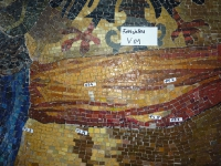 Fehlstellen im Mosaik